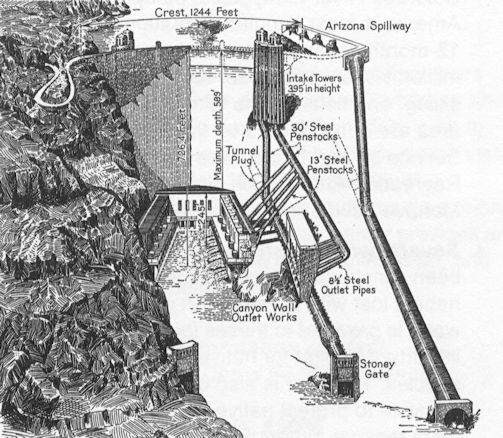 Rockys Hoover Dam Page